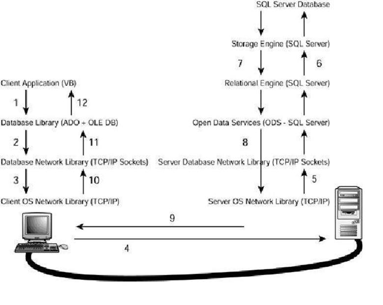 sql server 2008 database architecture diagram 1995