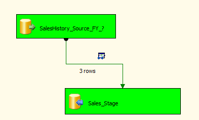 Using variables in SSIS – Simple example