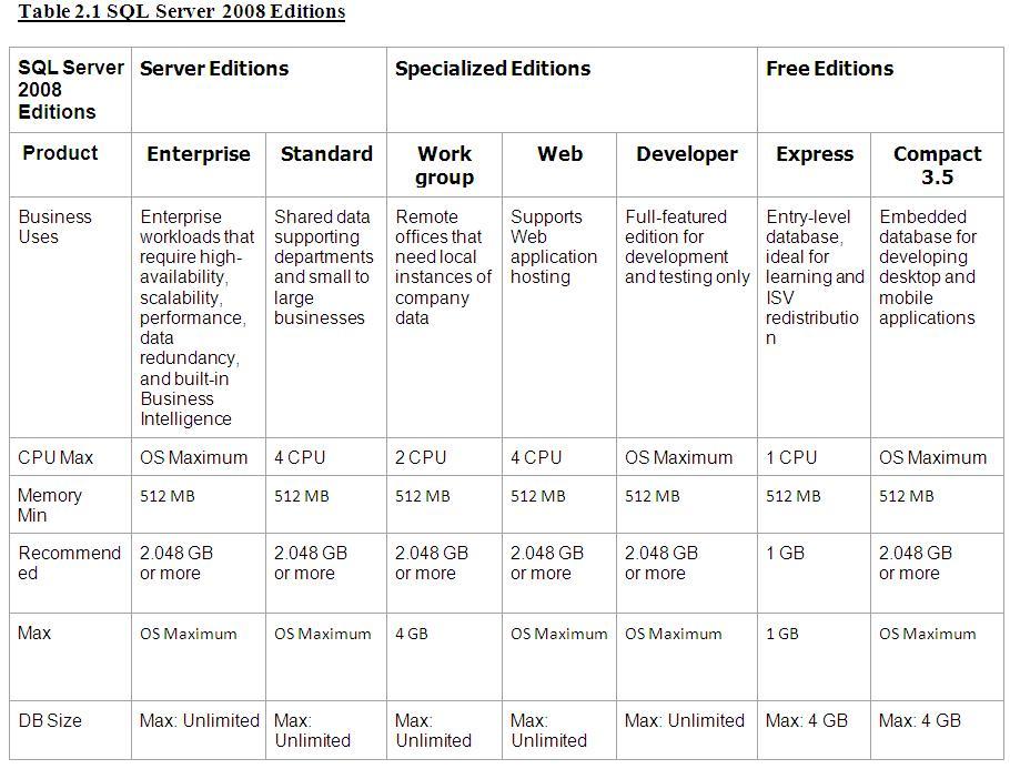 SQLServer2008_Spec.jpg
