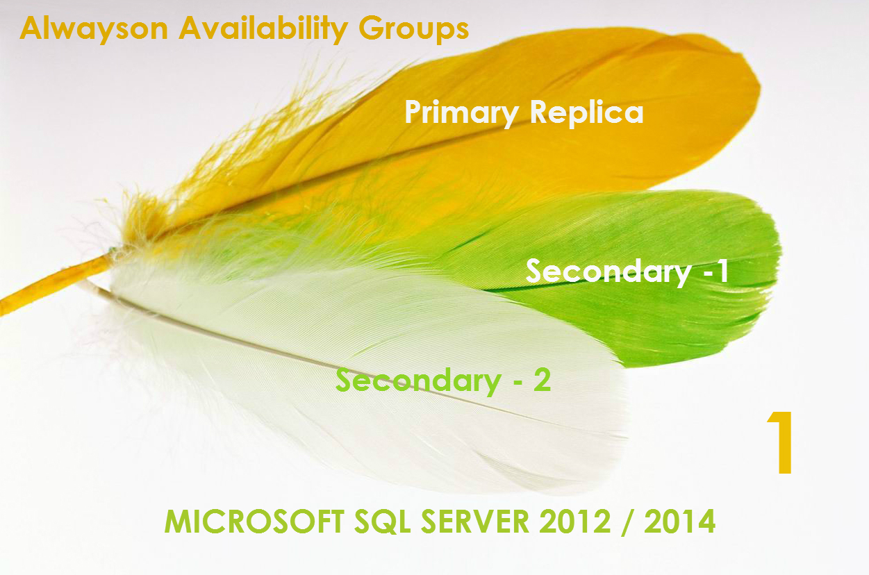 Interview Questions And Answers U2013 Part 1.  Udayarumilli_sqlserver_alwayson_ag_Part1  Interview Questions For Servers